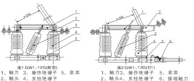 产品描述 GW1户外高压隔离开关,是上海人民电气有限公司 http://www.shamandq.com 为您提供的关于GW1户外高压隔离开关型号,GW1户外高压隔离开关价格,有关GW1户外高压隔离开关的相关资...