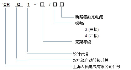 crq1双电源自动转换开关-上海人民电气有限公司
