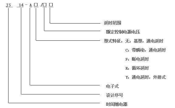 排行榜 前一篇:dzs-10b延时中间继电器 后一篇:js11j数显时间继电器