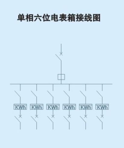 表位电表箱接线图