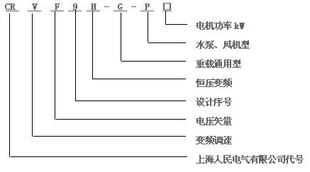 crvf9h-g-p通用型变频器