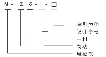 mzs1交流三相制动电磁铁