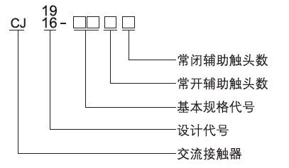 cj16(19)切换电容交流接触器
